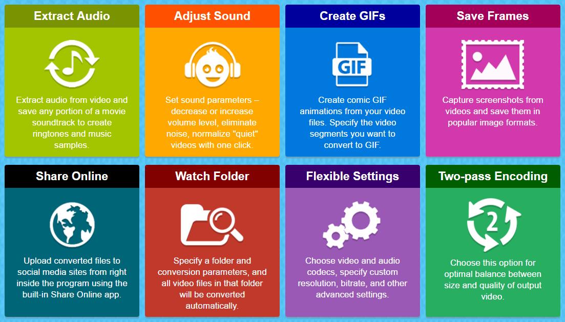 Movavi Video Converter Premium - The ultimate conversion